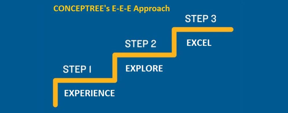 CONCEPTREE's E-E-E Approach