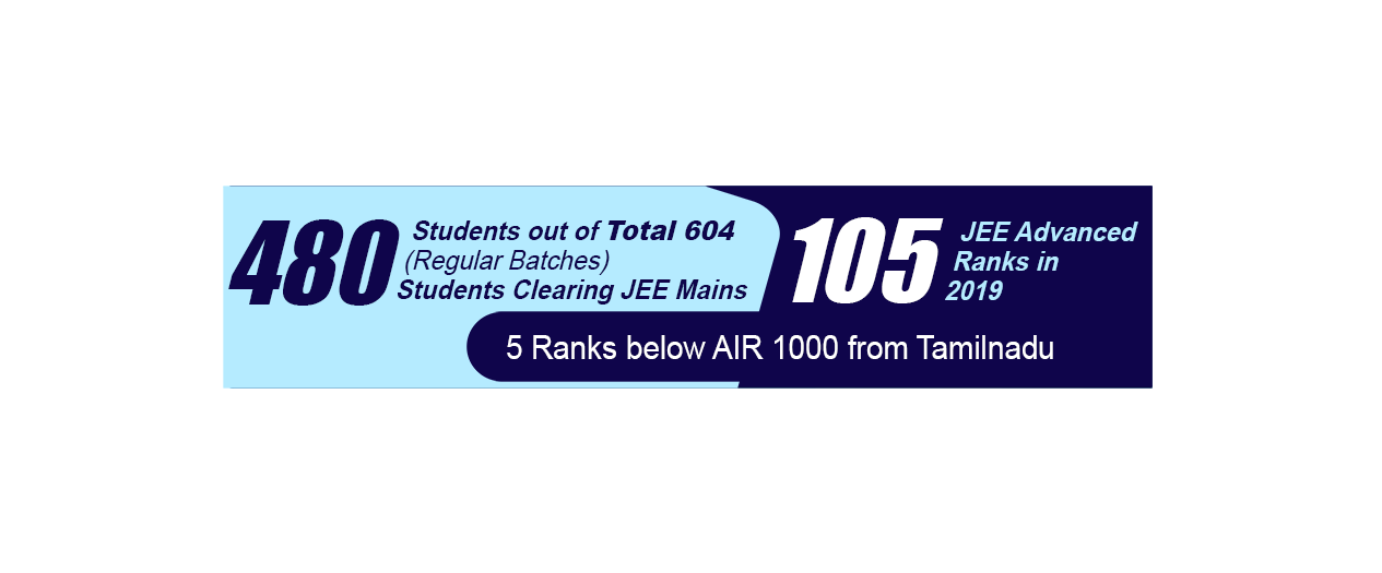 105 JEE Advanced Ranks in 2019